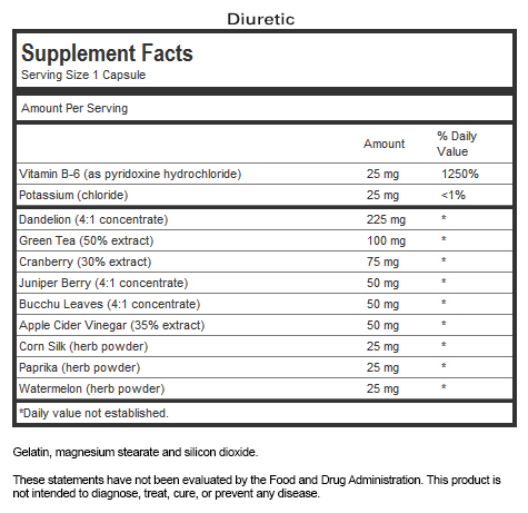diuretic_nutrition_facts