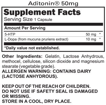 aditonin_50mg_nutrition_facts