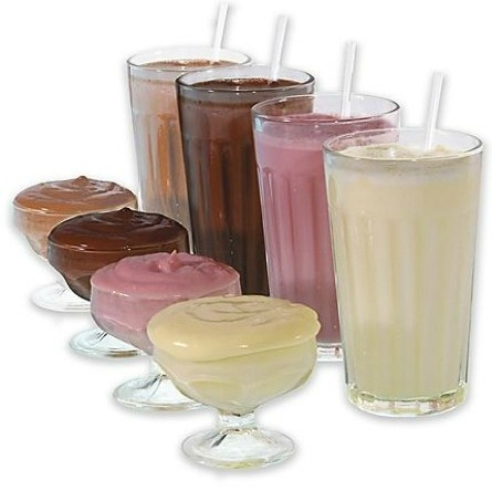 Inclusive Shake Packages